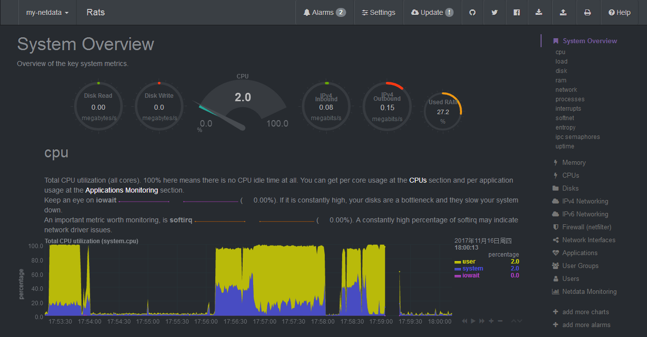 netdata1.png